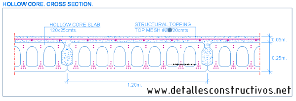 hollow_core_precast_slabs_cross_section_reinforced_concrete_structural_topping_hohldiele_stahlbeton_querschnitt_kanaalplaatvloer_voided_plank_design_detail_construction_drawing