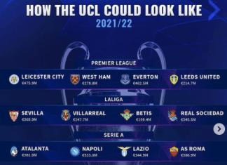 Bối cảnh C1 nếu Super League diễn ra