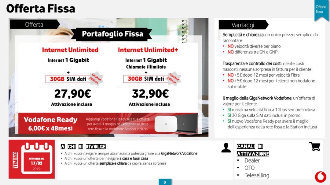 意大利Vodafone光纤宽带网络详细介绍 2月更新版