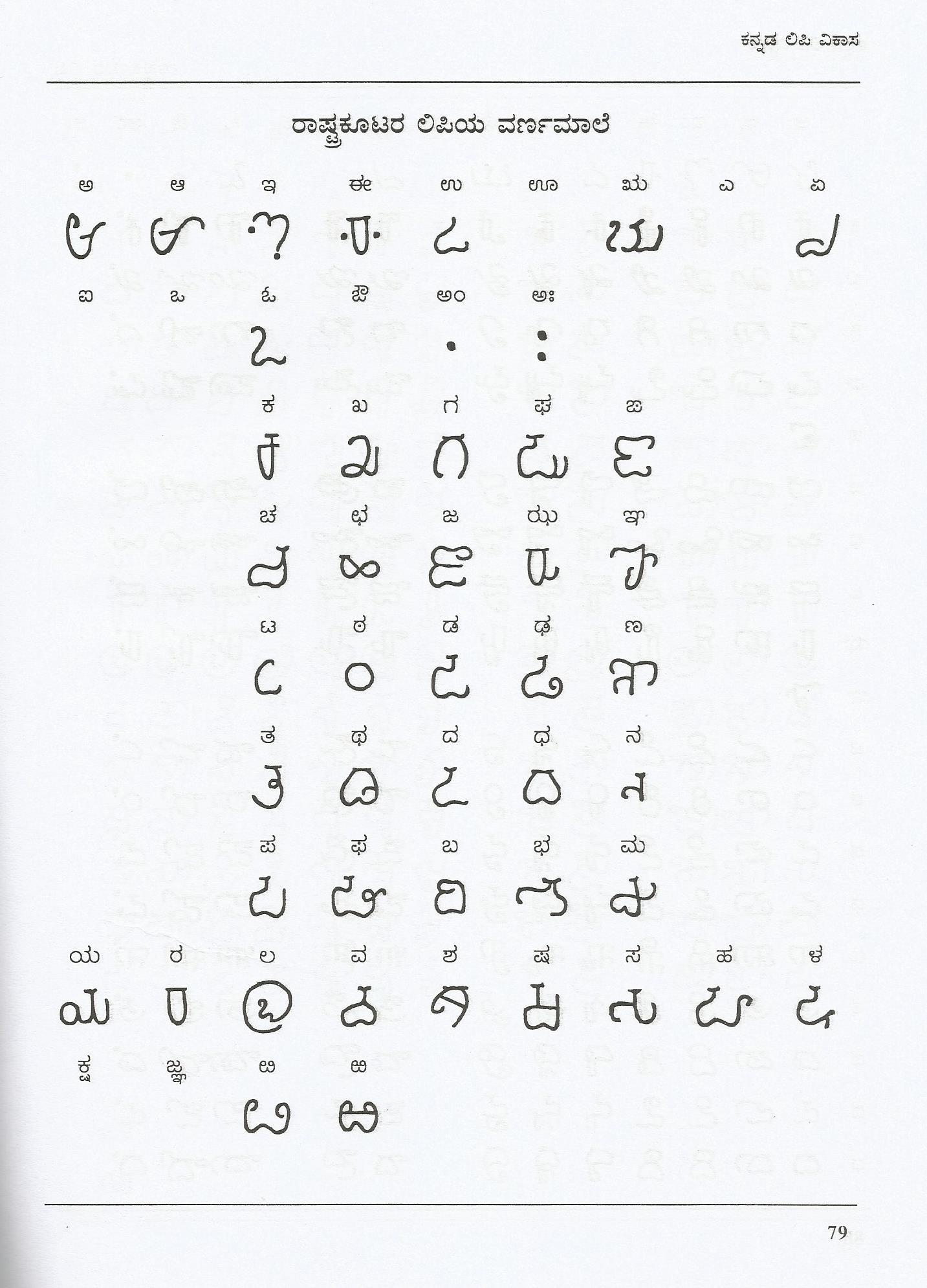 Kannada Lkg Worksheets