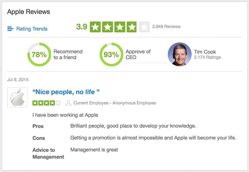 glassdoor2_review