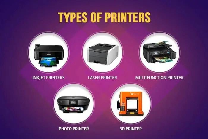 Type-of-Printers in Hindi