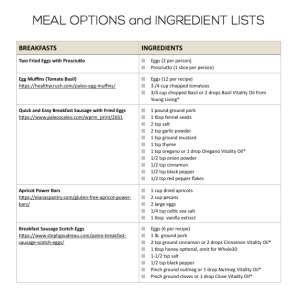 Whole30 Inspired Menus from ItIsWell.us #ItIsWell #Whole30 #MenuPlanning