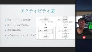 IT業界で標準の図法UMLを知ろう!【非プログラマ向け】ITリテラシーの向上に必須の統一モデリング言語UML
