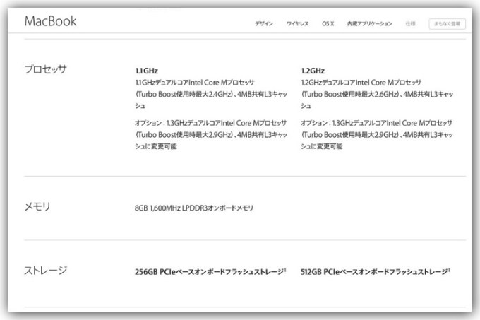 20150310 12inc retina macbook spec