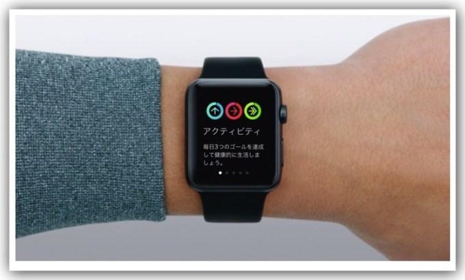 150423 apple watch video active