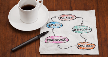 Image for Performance Management