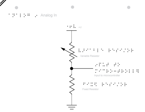 Schematic of analog in