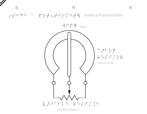 schematic of inside a potentiometer