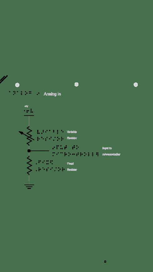 Azalea's analog in design