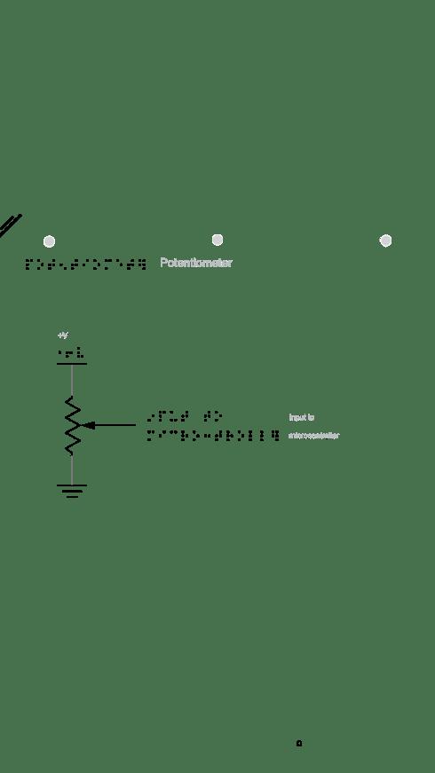 Azalea's potentiometer design