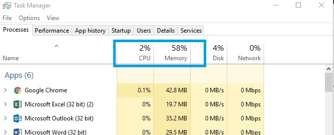 Windows Modules Installer Worker High Cpu Usage Win 8 1 10