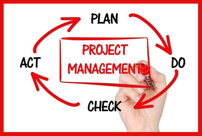 Project Management Software: How Software Has Adapted To Help You With Project Management?