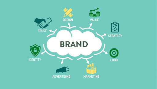 How Businesses Use Digital Marketing To Create Brand Image