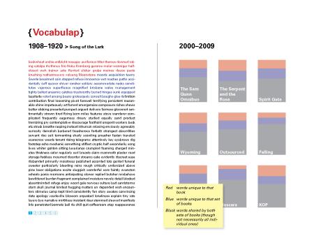 vocabulap, slide 7