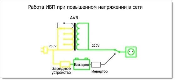 ups-interaktiv-3