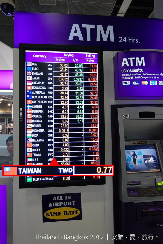 《曼谷換匯指南》Super Rich換泰銖:綠橘標匯率比較與APP