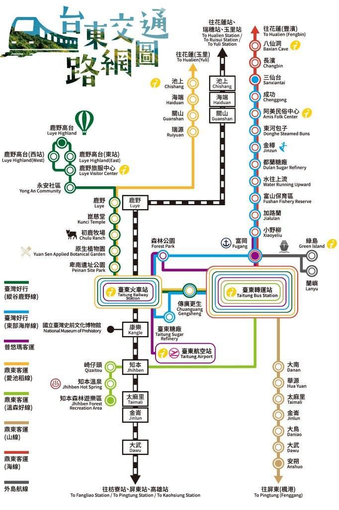 台東縣交通路線