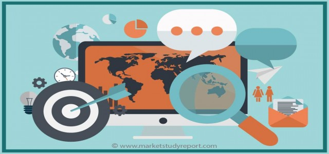 Circulating Tumor Cell Diagnostics Market Size 2019: Industry Growth, Competitive Analysis, Future Prospects and Forecast 2024