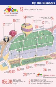 Balloon-Fiesta-2014-Map