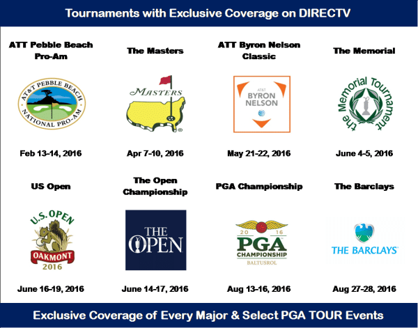 Golf Tournaments with Exclusive Coverage on DIRECTV for Bars and Restaurants - Exclusive Coverage of PGA Golf and Grand Slam Tennis for Bars & Restaurants