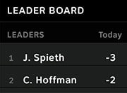 DIRECTV Golf Leaderboard