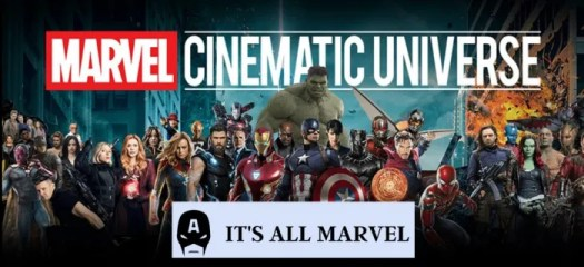 It's All Marvel Home Page