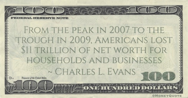 From the peak in 2007 to the trough in 2009, Americans lost $11 trillion of net worth for households and businesses Quote