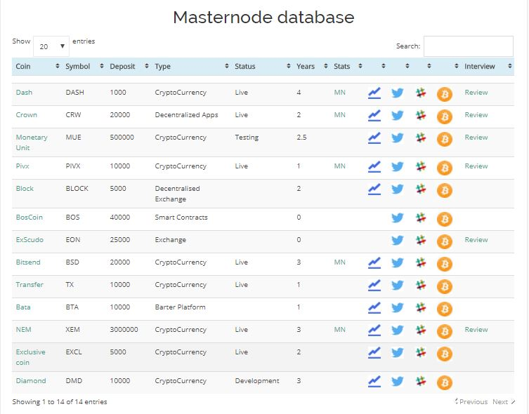 masternode, cryptocurrency, crypto-coins