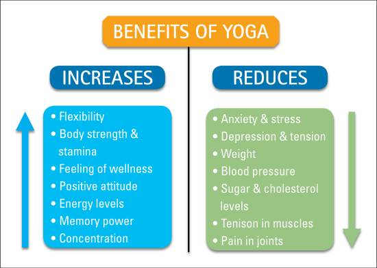 HM-blog-yoga_image-2