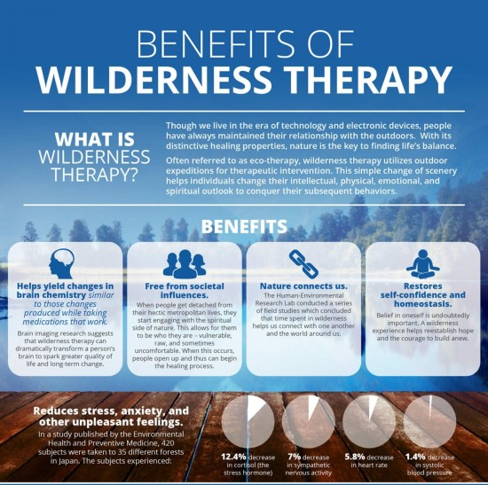 benefits-of-wilderness-therapy_56a6015fb3208_w1500