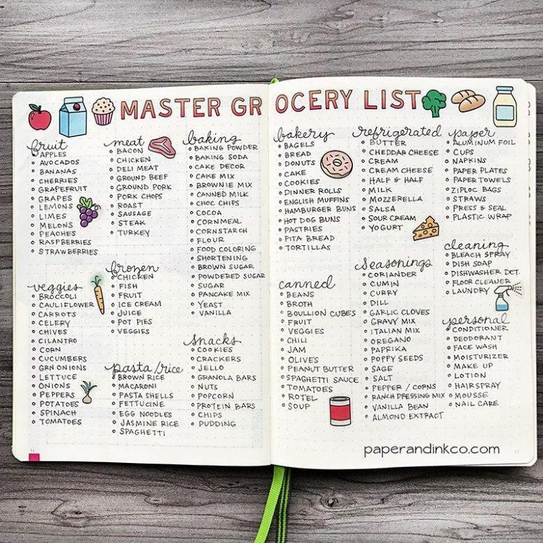 grocery list bujo spread