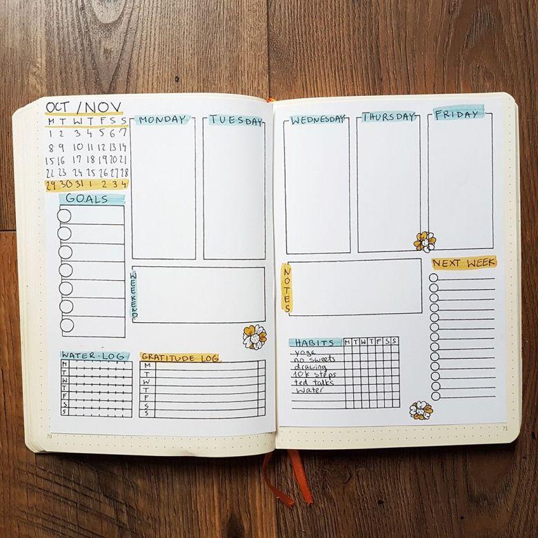 30 June Bullet Journal Ideas
