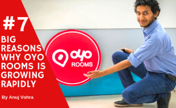 Why OYO ROOMS is Growing Rapidly
