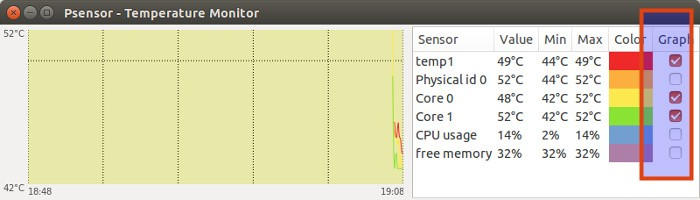 configure psensor to measure temperature in Ubuntu