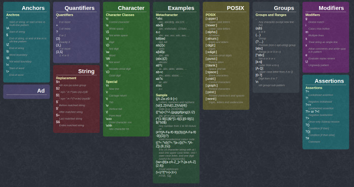 regex cheat sheet Linux