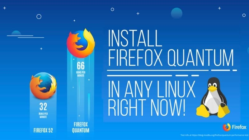 How to Install Firefox Quantum in Ubuntu and other Linux