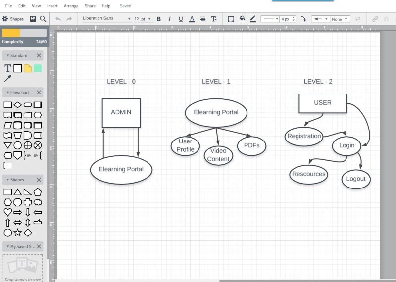 Top 10 Microsoft Visio Alternatives for Linux - It's FOSS