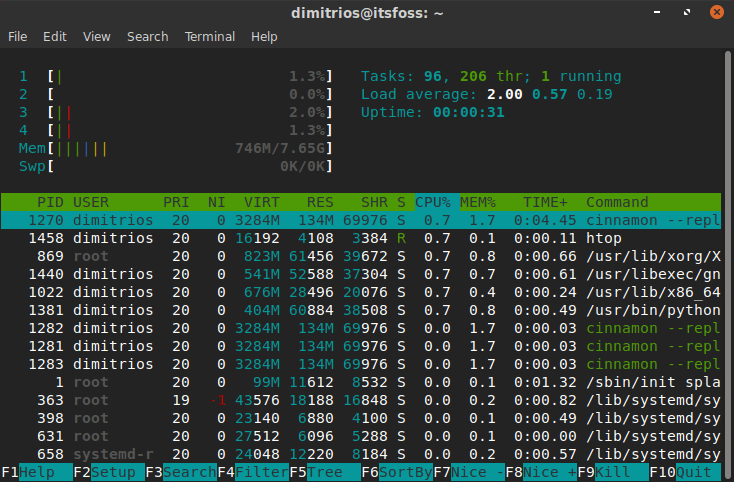 Htop Running On Ubuntu Cinnamon Remix 20.04