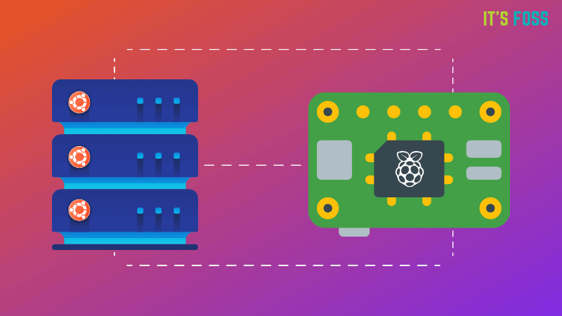 How to Install Ubuntu Server on a Raspberry Pi