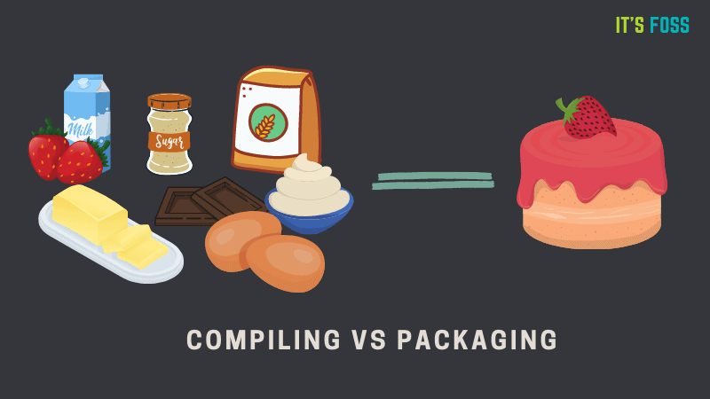 Source Code Compilation Vs Packaging in Linux