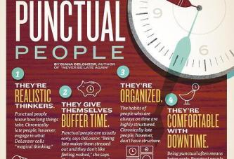Four Habits Of Punctual People