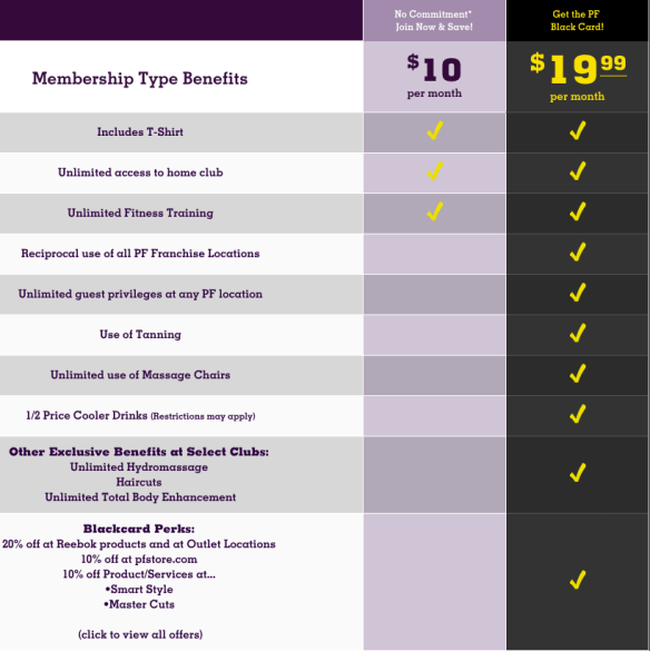 Planet Fitness Membership Types