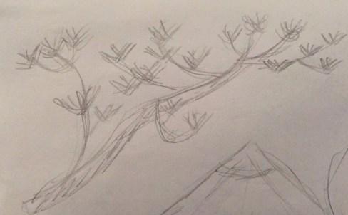 representational tree