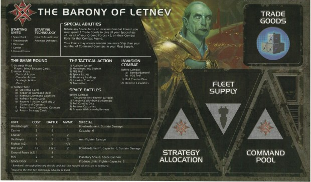 The Barony of Letnev