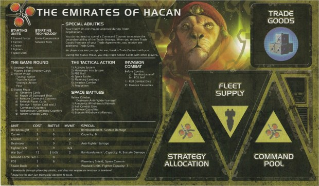The Emirates of Hacan