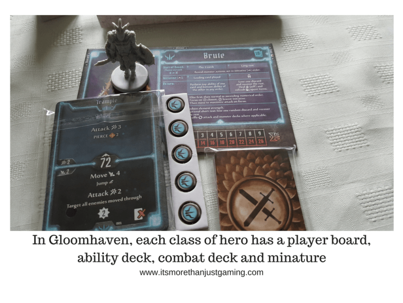 In Gloomhaven, each class of hero has a player board,ability deck, combat deck and miniature