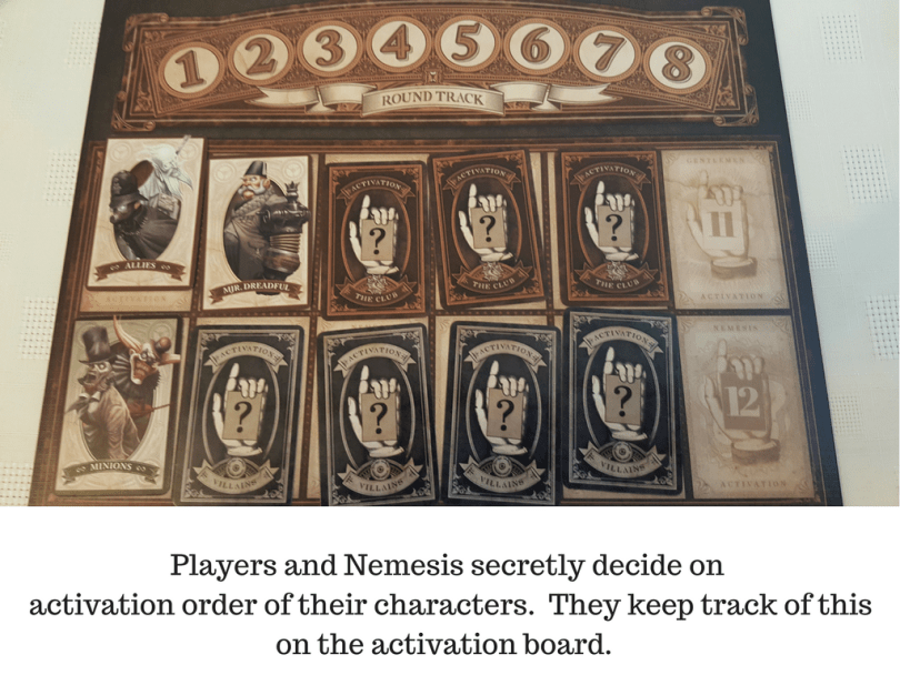 Players and Nemesis secretly decide on the activation order of their characters and keep track of this on the activation board