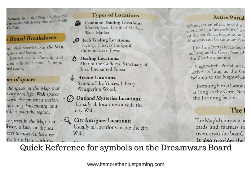 Quick Reference for symbols on the Dreamwars Board