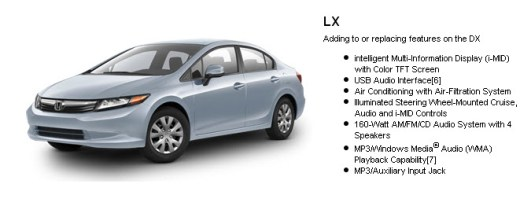 Honda-Civic-2013-LX-Model-Price